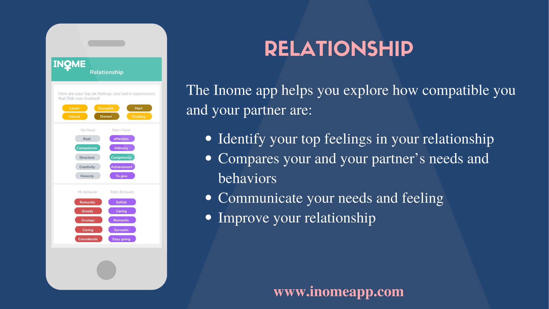How compatible are you and your partner?