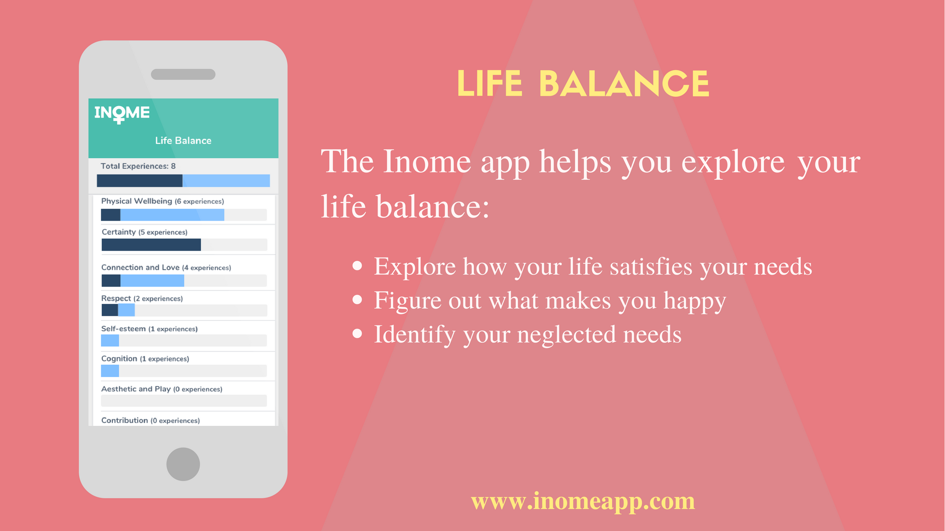 How is your life balanced?